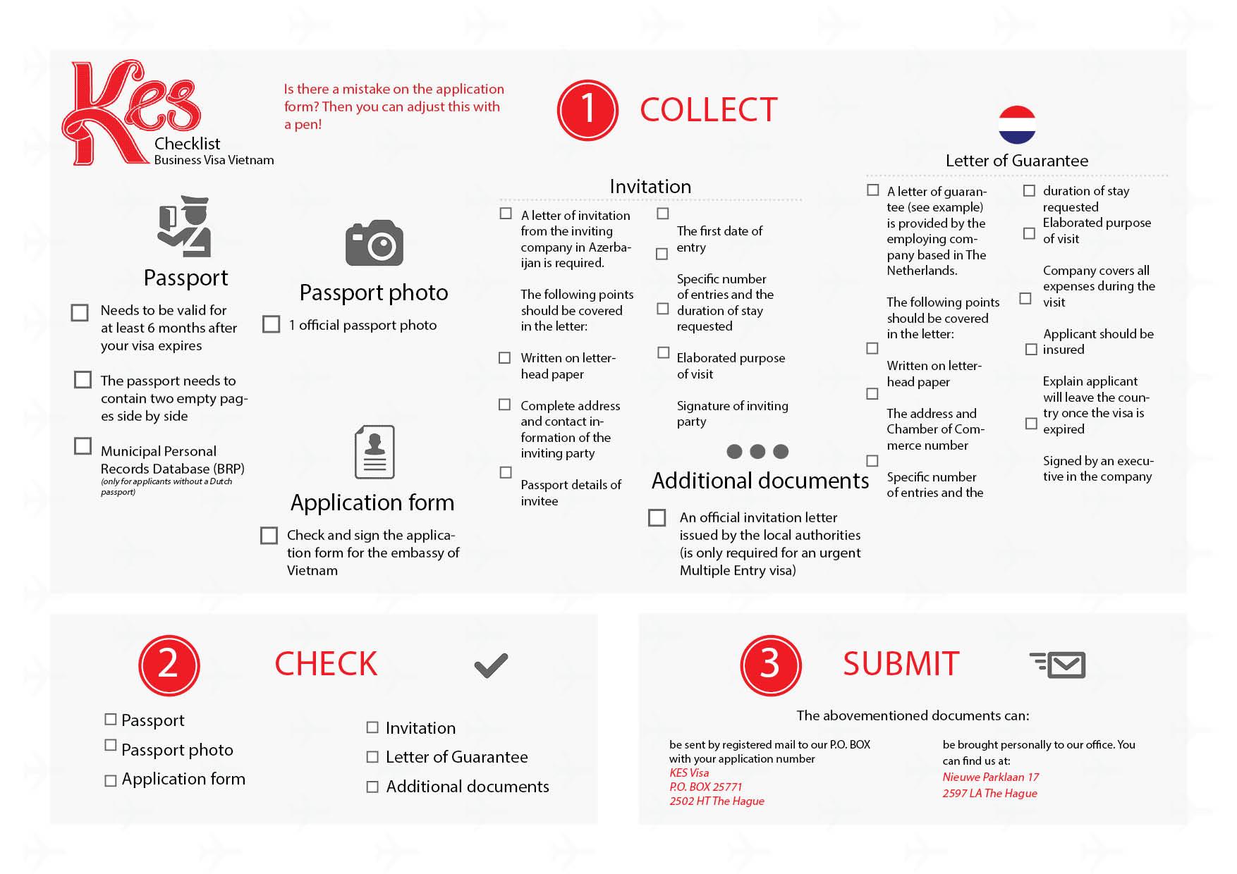 Visa vietnam checklist visa vietnam tourist checklist visa vietnam business spiritdancerdesigns Images